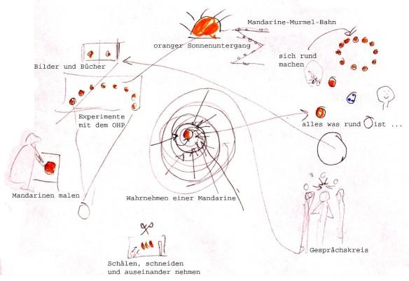 mandarine grafi